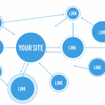 How-Long-Does-Take-SEO-Link-Building