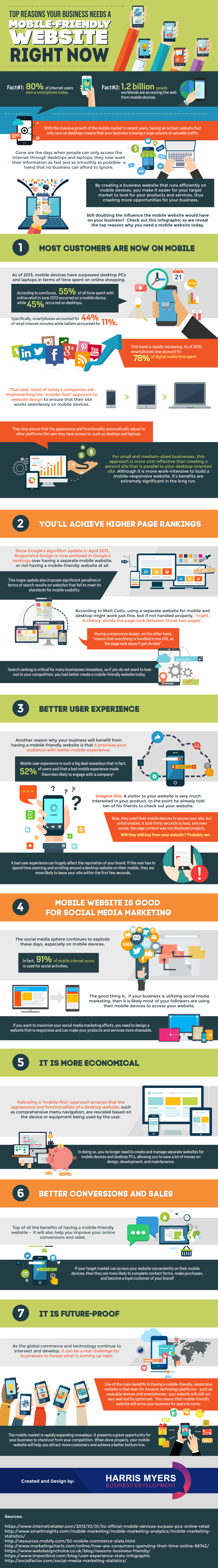 Yiblab-Why-Business-Needs-Mobile-Website-Infographic